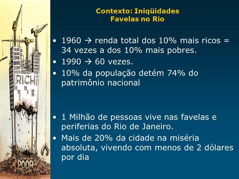 Contexto: Iniqüidades Favelas no Rio