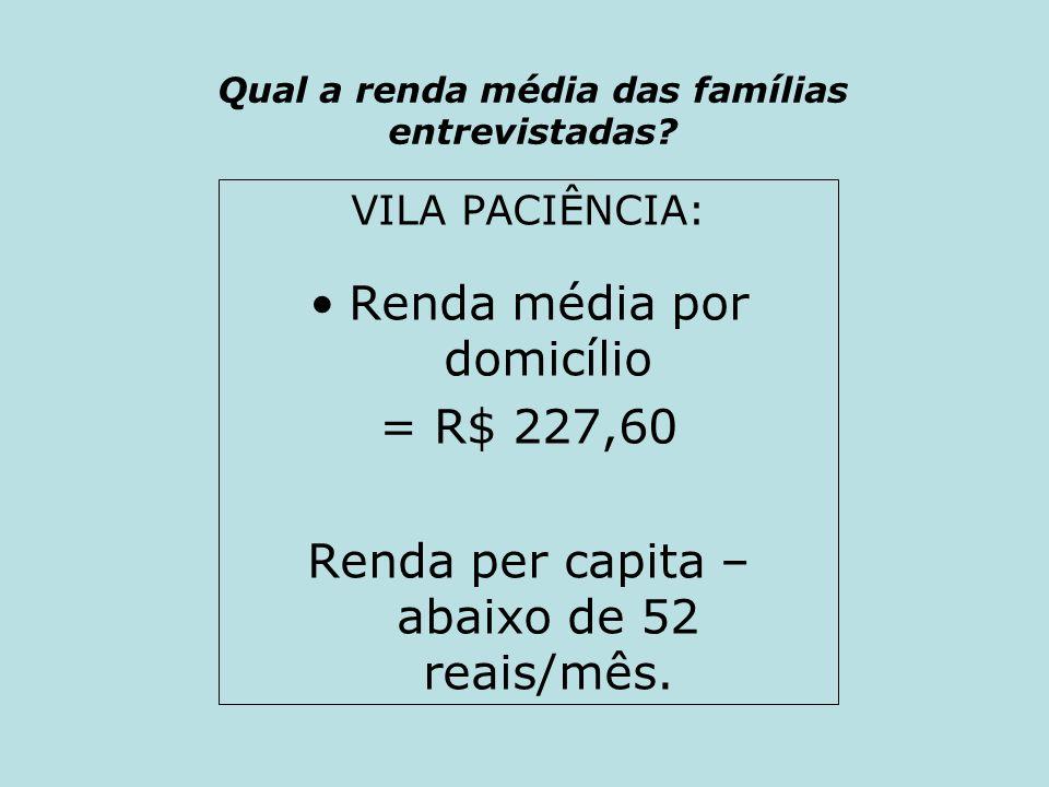 Qual a renda média das famílias entrevistadas