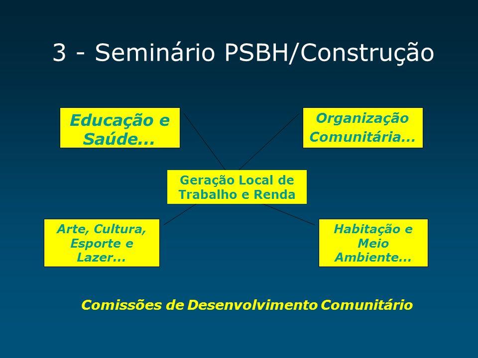 3 - Seminário PSBH/Construção