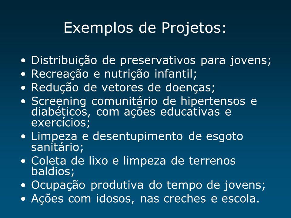 Exemplos de Projetos: Distribuição de preservativos para jovens;