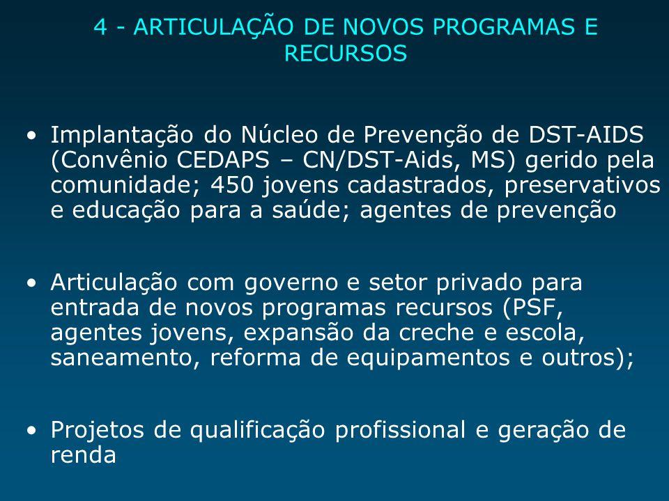 4 - ARTICULAÇÃO DE NOVOS PROGRAMAS E RECURSOS