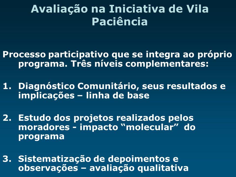 Avaliação na Iniciativa de Vila Paciência