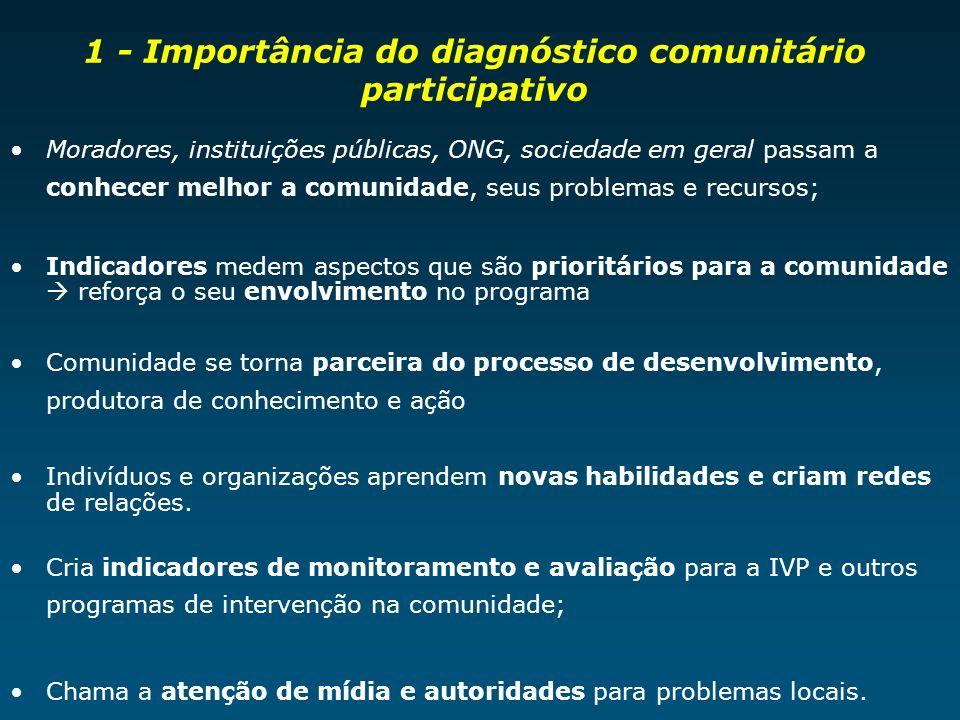1 - Importância do diagnóstico comunitário participativo