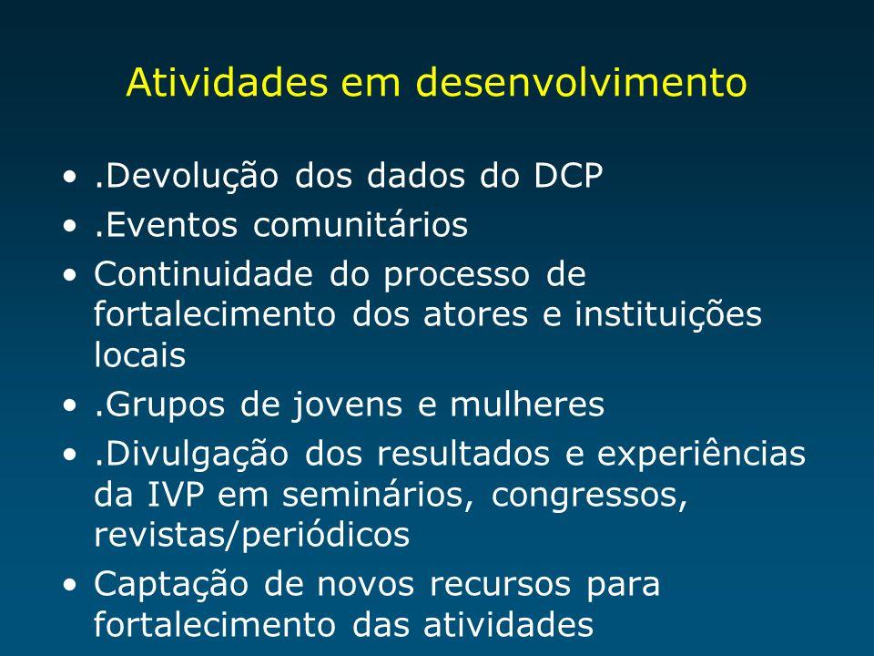 Atividades em desenvolvimento