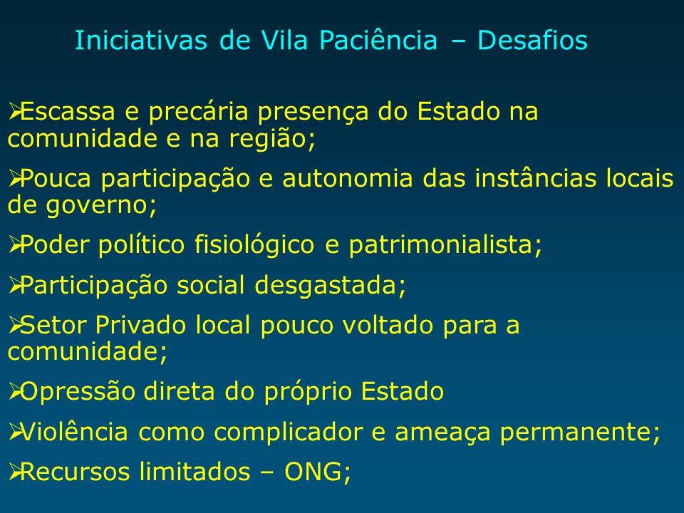 Iniciativas de Vila Paciência – Desafios