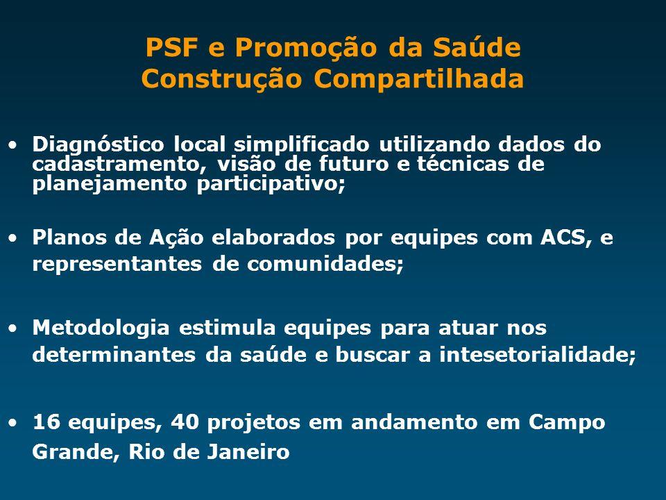PSF e Promoção da Saúde Construção Compartilhada