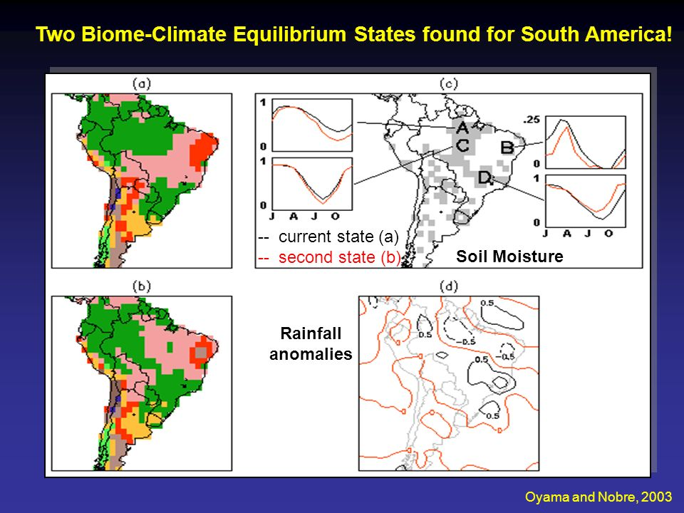 Two Biome-Climate Equilibrium States found for South America!