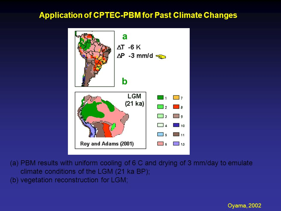Application of CPTEC-PBM for Past Climate Changes