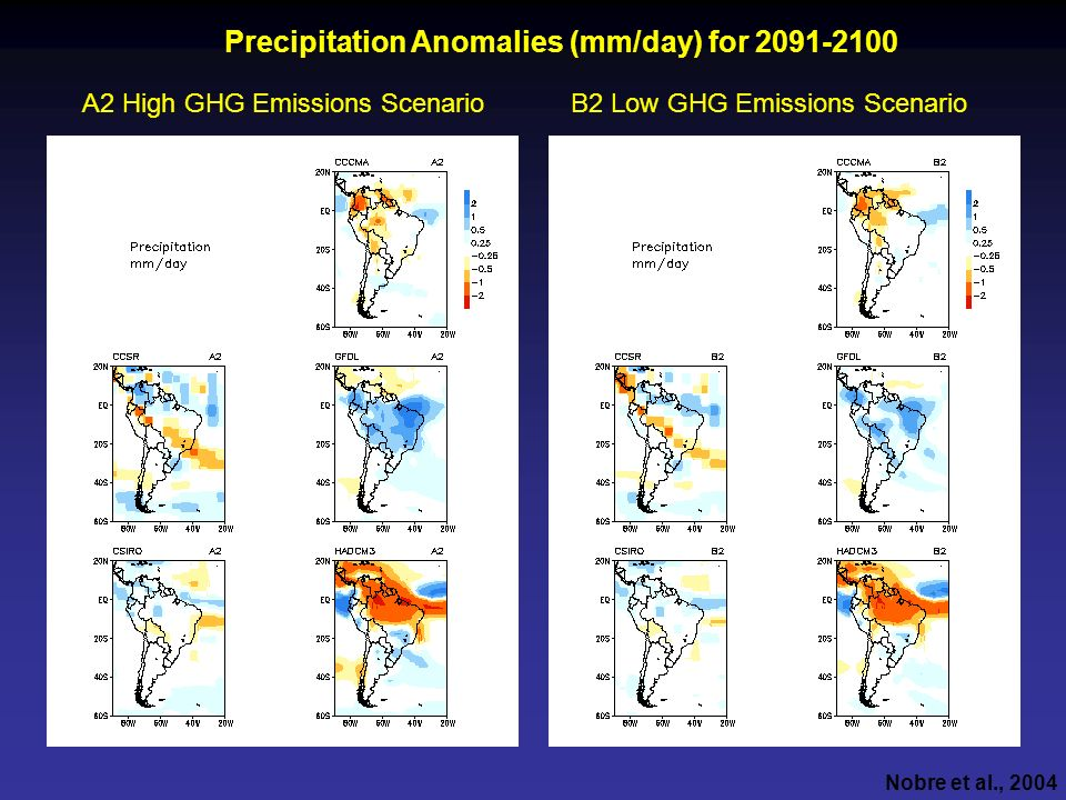 Precipitation Anomalies (mm/day) for 2091-2100