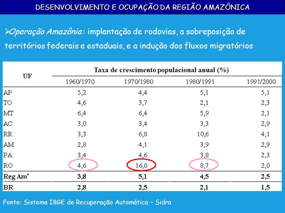DESENVOLVIMENTO E OCUPAÇÃO DA REGIÃO AMAZÔNICA