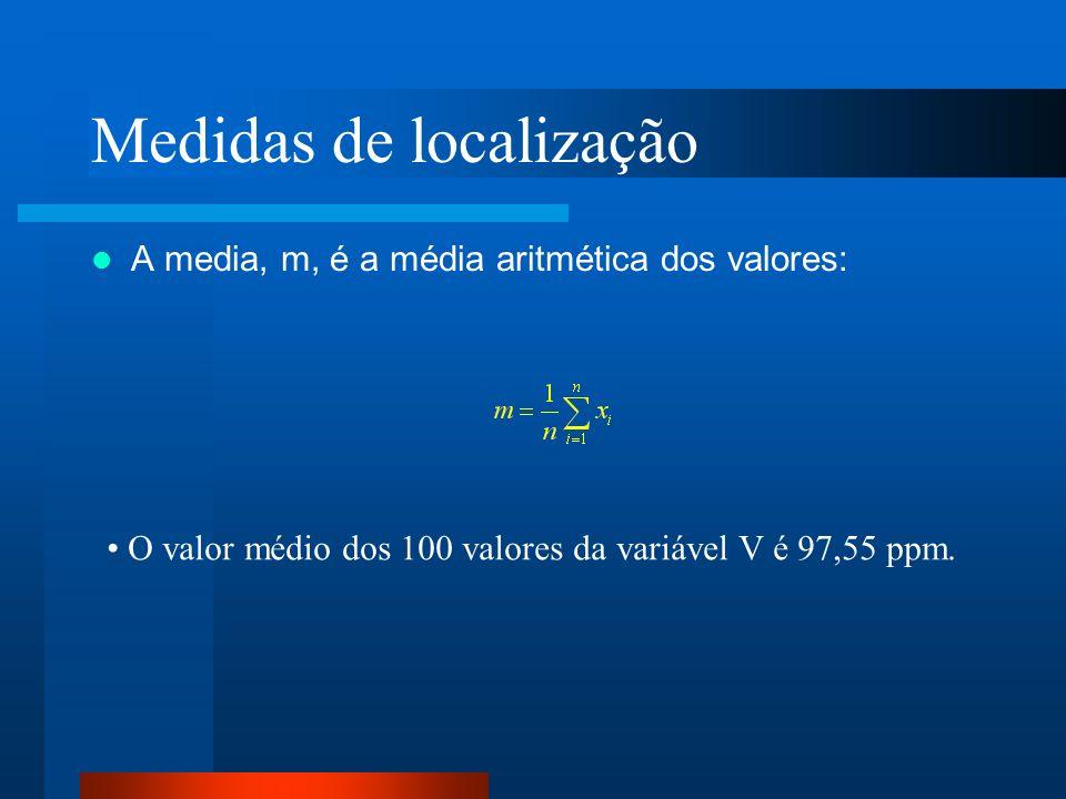 Medidas de localização