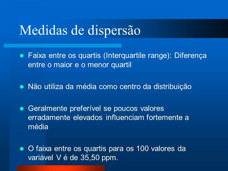 Medidas de dispersão Faixa entre os quartis (Interquartile range): Diferença entre o maior e o menor quartil.