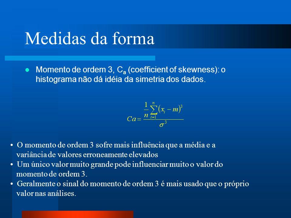 Medidas da forma Momento de ordem 3, Ca (coefficient of skewness): o histograma não dá idéia da simetria dos dados.