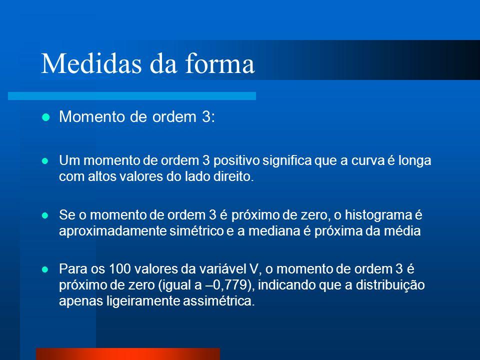 Medidas da forma Momento de ordem 3: