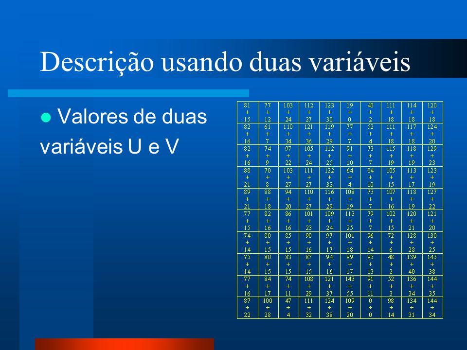 Descrição usando duas variáveis