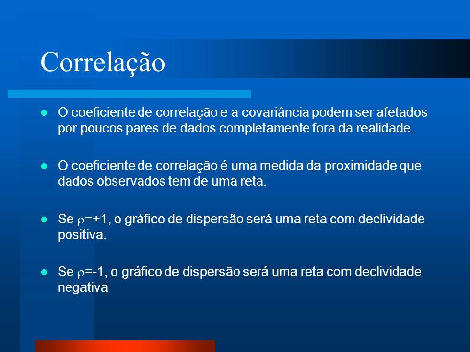 Correlação O coeficiente de correlação e a covariância podem ser afetados por poucos pares de dados completamente fora da realidade.