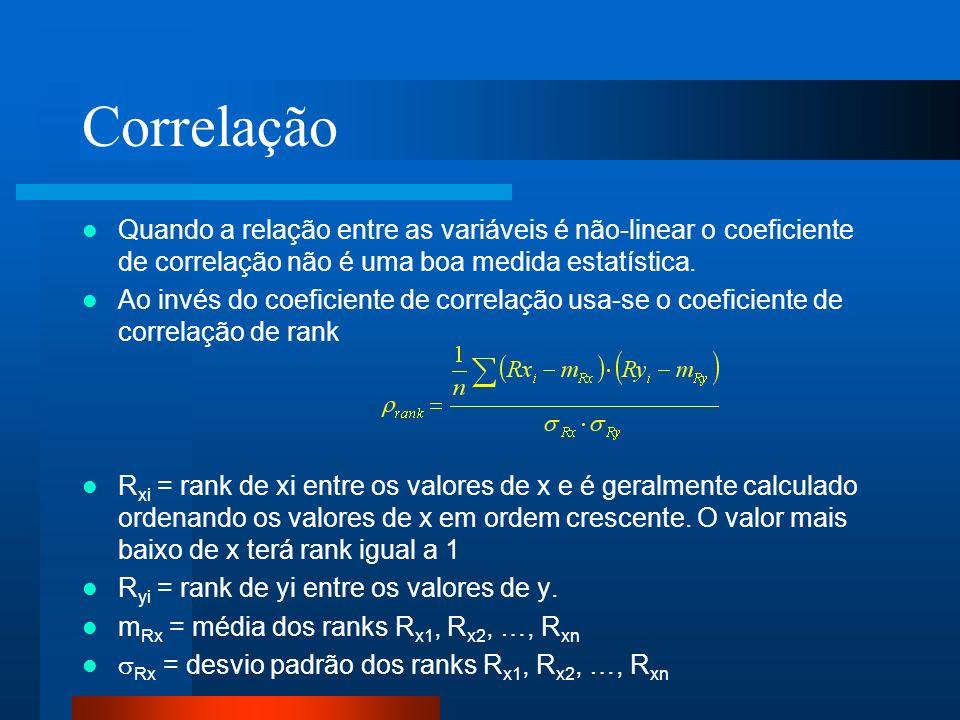 CorrelaçãoQuando a relação entre as variáveis é não-linear o coeficiente de correlação não é uma boa medida estatística.