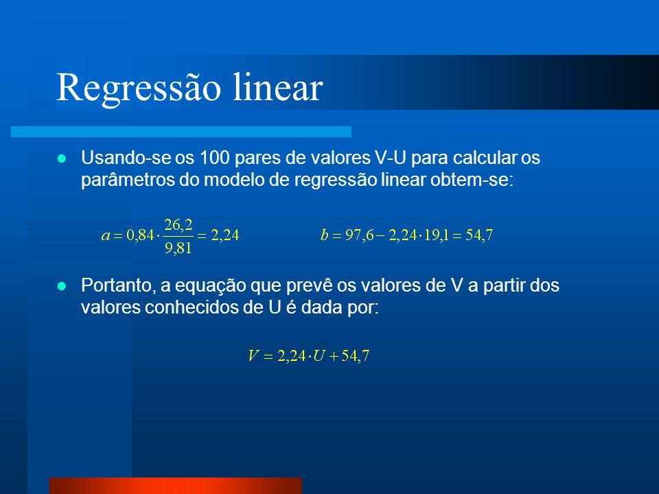 Regressão linear Usando-se os 100 pares de valores V-U para calcular os parâmetros do modelo de regressão linear obtem-se: