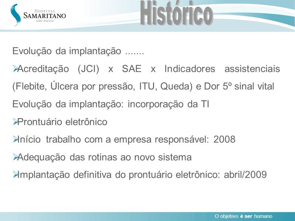 Histórico Evolução da implantação .......