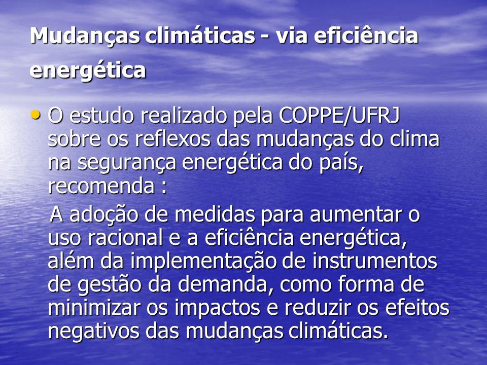 Mudanças climáticas - via eficiência energética
