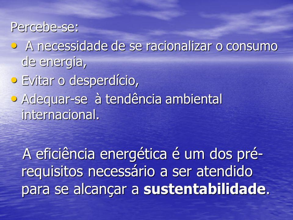 Percebe-se: A necessidade de se racionalizar o consumo de energia, Evitar o desperdício, Adequar-se à tendência ambiental internacional.