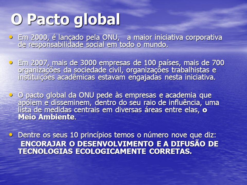 O Pacto global Em 2000, é lançado pela ONU, a maior iniciativa corporativa de responsabilidade social em todo o mundo.