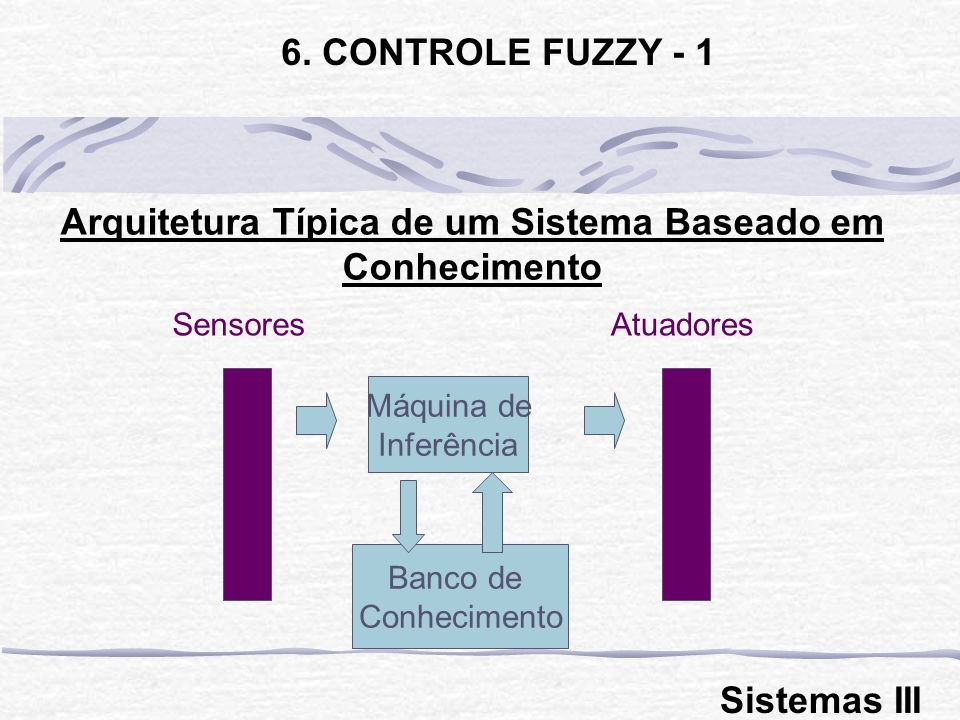 Arquitetura Típica de um Sistema Baseado em Conhecimento