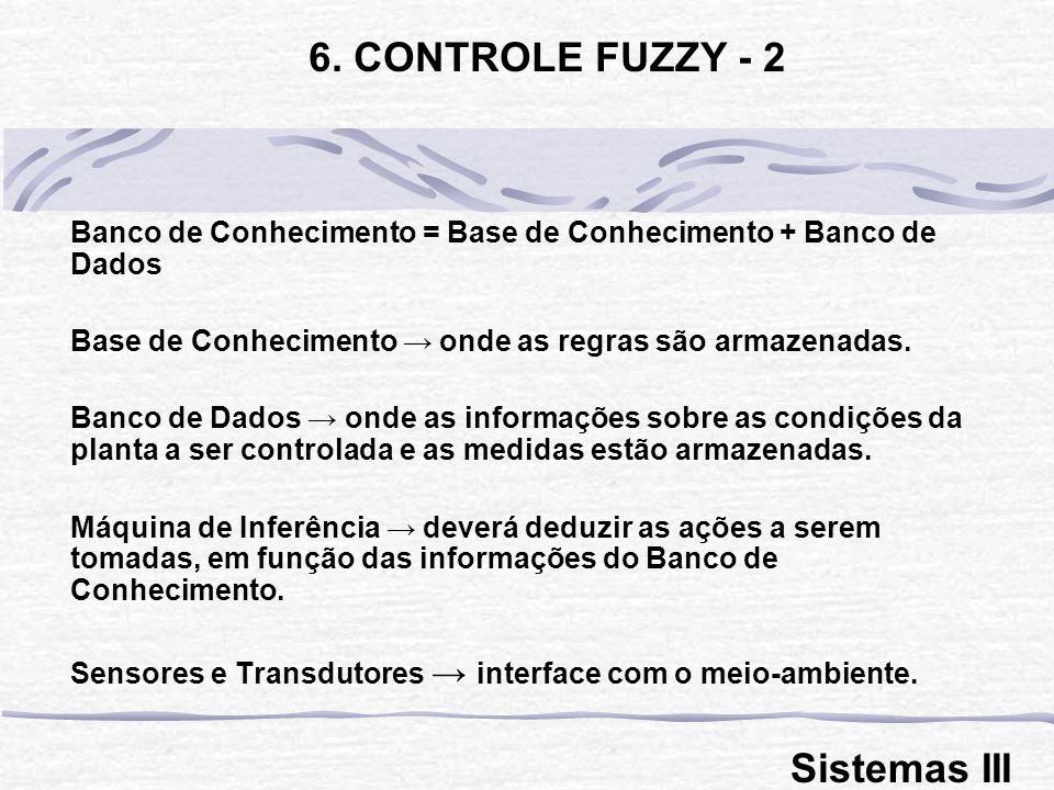 6. CONTROLE FUZZY - 2 Sistemas III