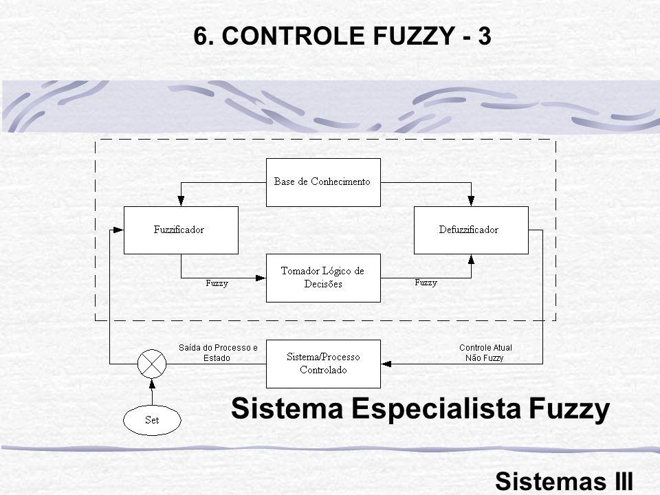 Sistema Especialista Fuzzy