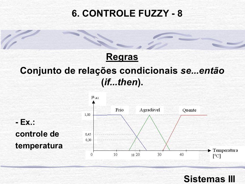 Conjunto de relações condicionais se...então (if...then).