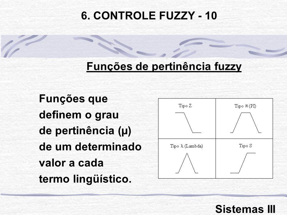 Funções de pertinência fuzzy