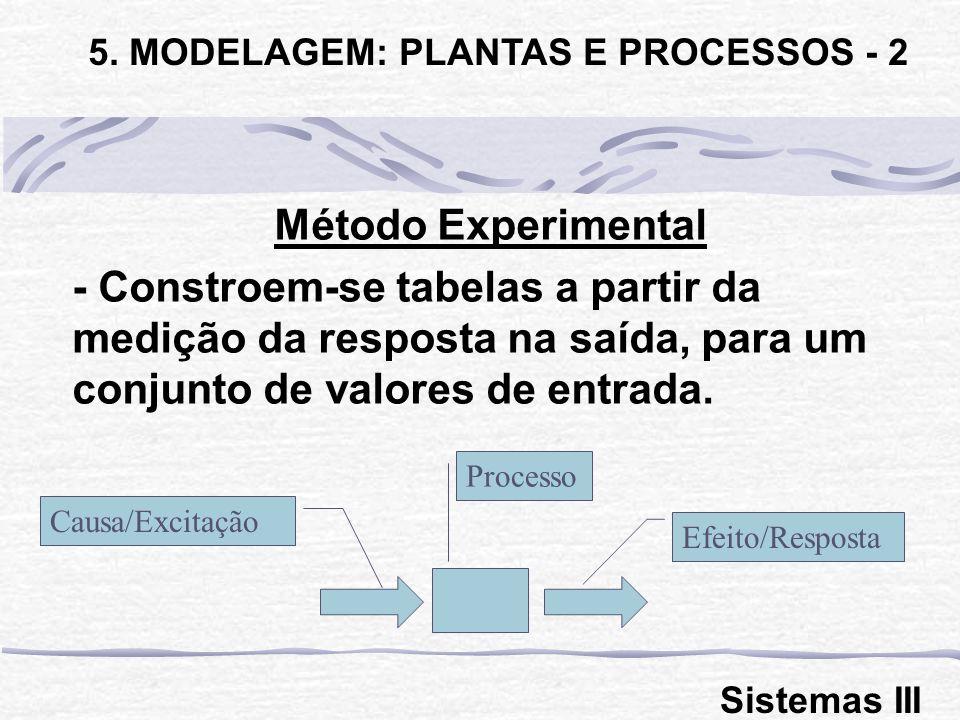 5. MODELAGEM: PLANTAS E PROCESSOS - 2