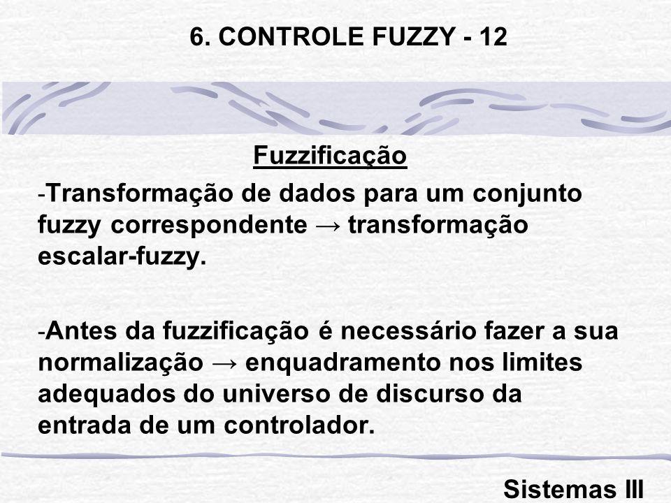 6. CONTROLE FUZZY - 12 Fuzzificação. Transformação de dados para um conjunto fuzzy correspondente → transformação escalar-fuzzy.