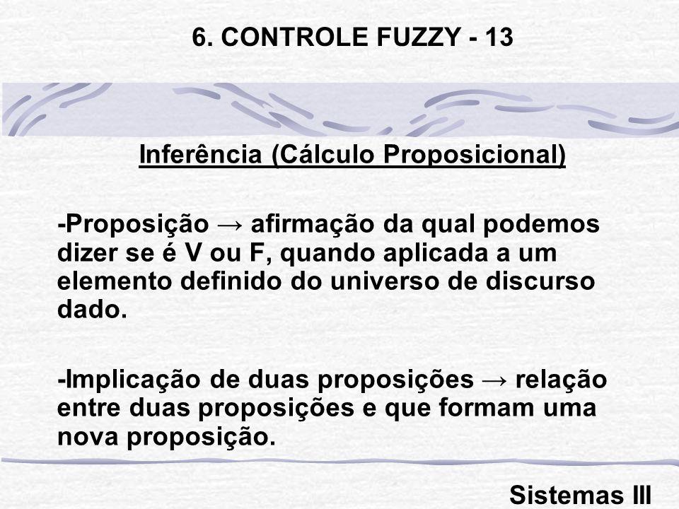Inferência (Cálculo Proposicional)