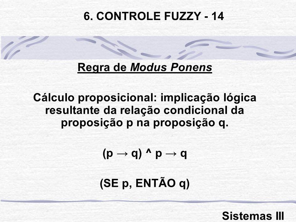 6. CONTROLE FUZZY - 14 Regra de Modus Ponens.
