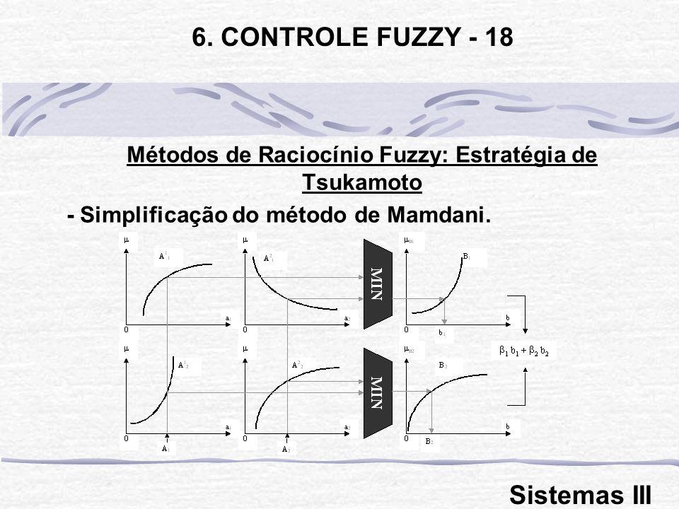 Métodos de Raciocínio Fuzzy: Estratégia de Tsukamoto