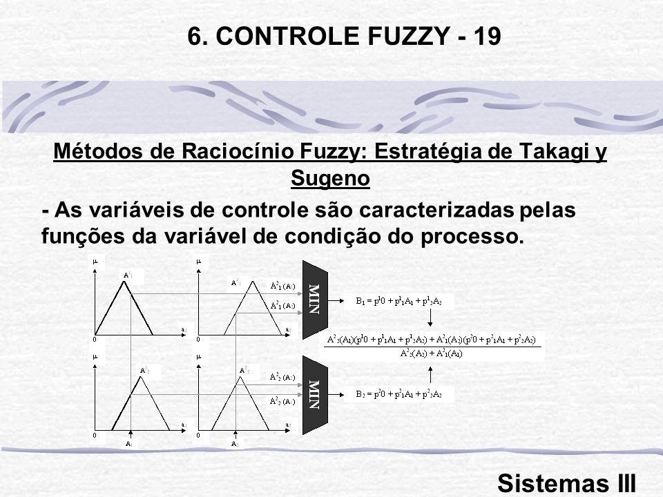 Métodos de Raciocínio Fuzzy: Estratégia de Takagi y Sugeno