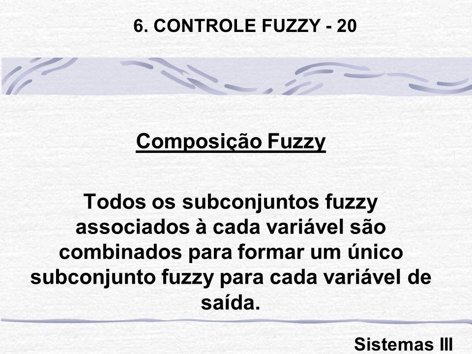 6. CONTROLE FUZZY - 20 Composição Fuzzy.