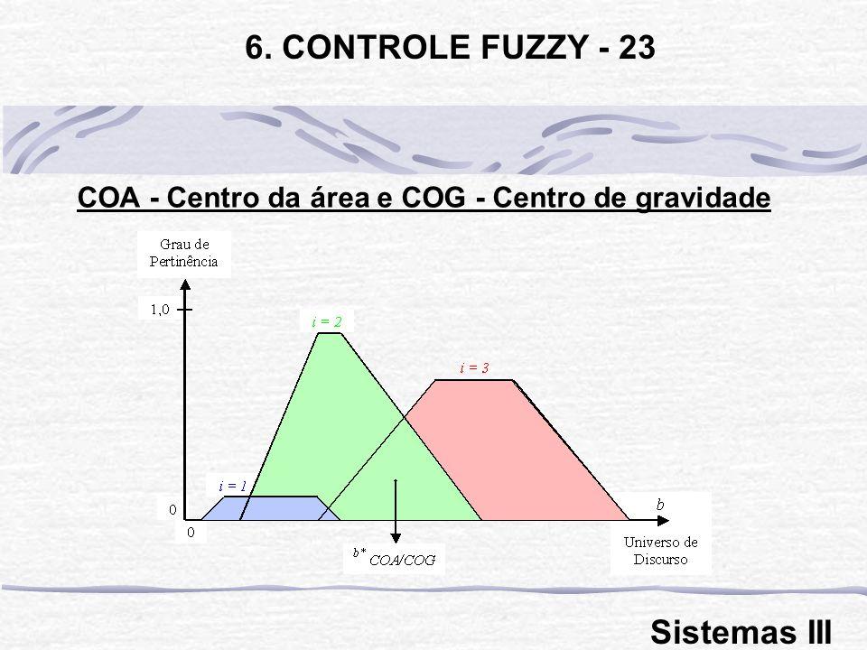 COA - Centro da área e COG - Centro de gravidade