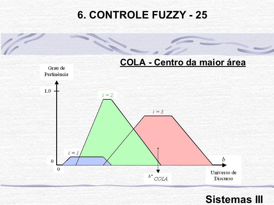 COLA - Centro da maior área
