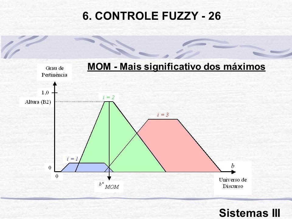MOM - Mais significativo dos máximos