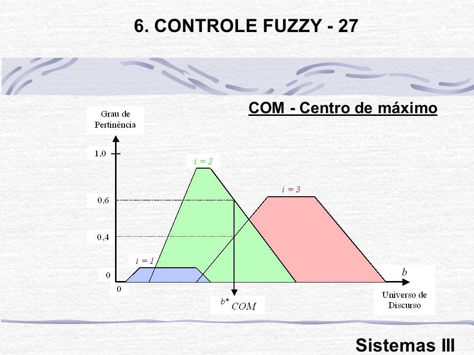 6. CONTROLE FUZZY - 27 COM - Centro de máximo Sistemas III
