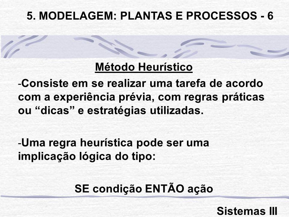 5. MODELAGEM: PLANTAS E PROCESSOS - 6