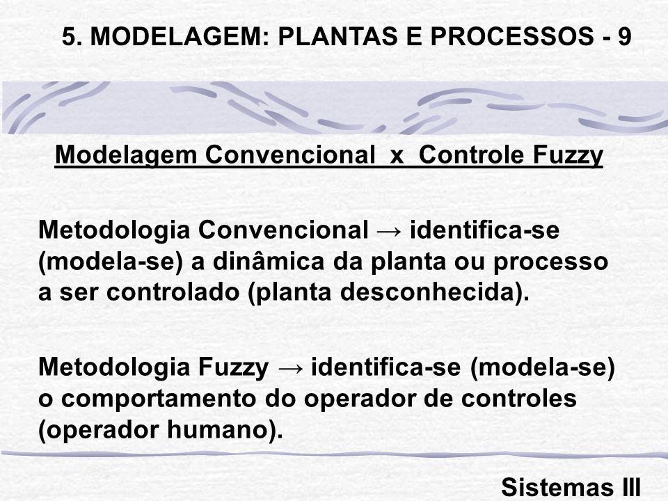 5. MODELAGEM: PLANTAS E PROCESSOS - 9