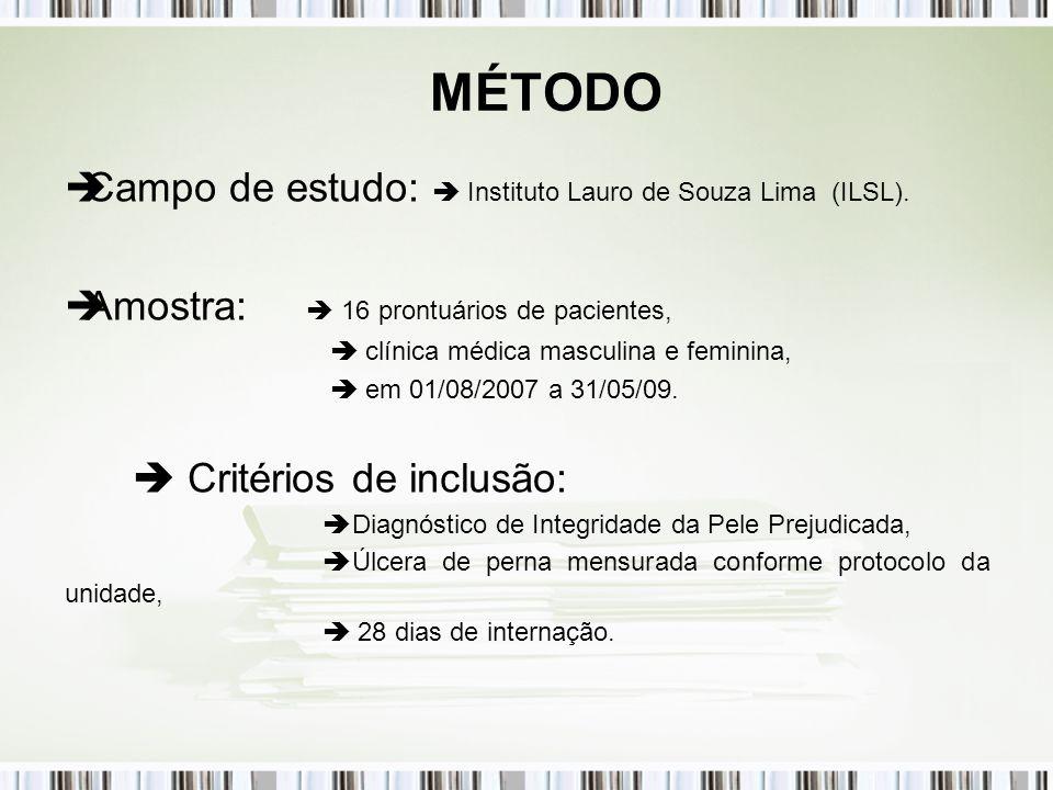 MÉTODO Campo de estudo:  Instituto Lauro de Souza Lima (ILSL).