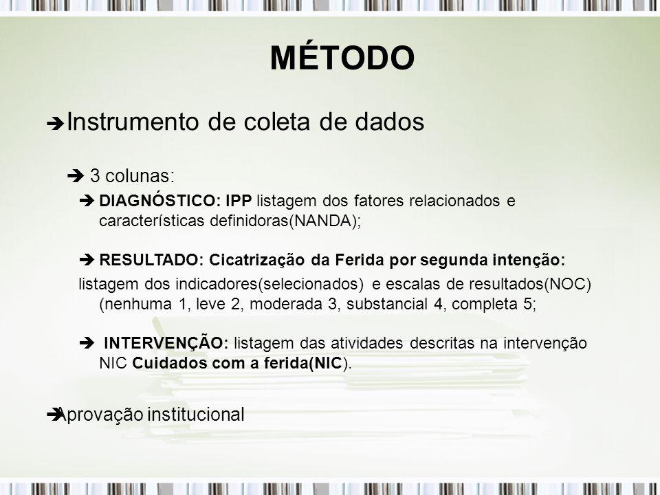 MÉTODO Instrumento de coleta de dados  3 colunas:
