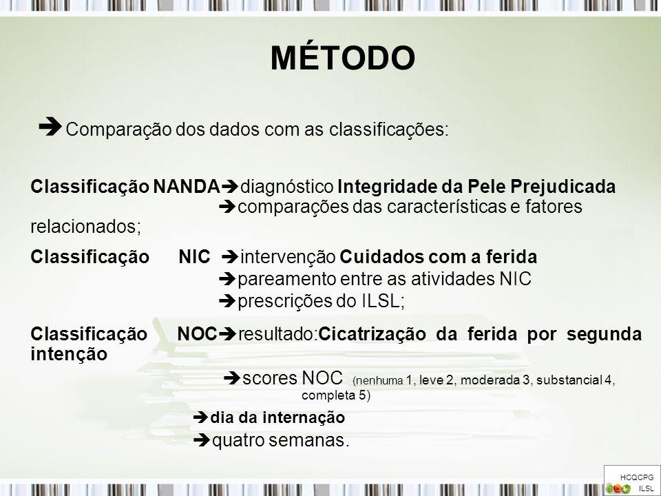 scores NOC (nenhuma 1, leve 2, moderada 3, substancial 4, completa 5)