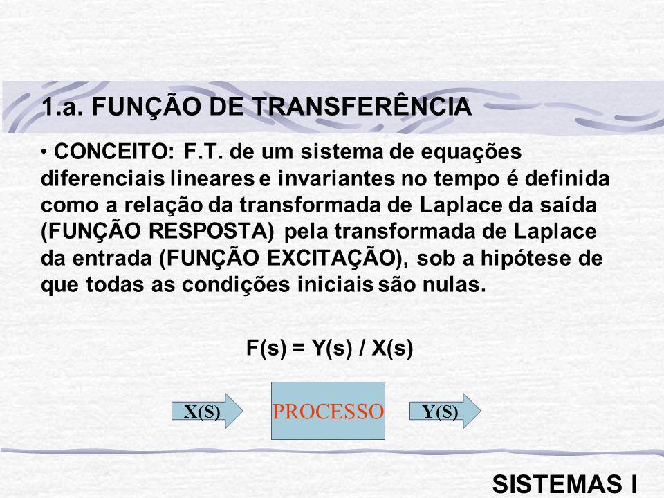 1.a. FUNÇÃO DE TRANSFERÊNCIA