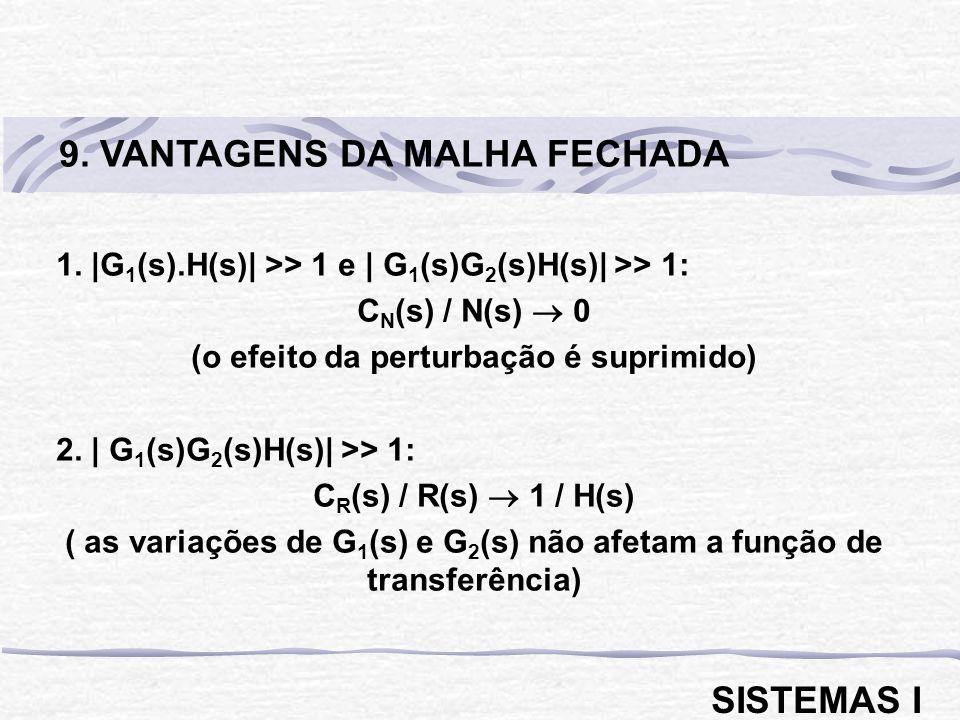 9. VANTAGENS DA MALHA FECHADA