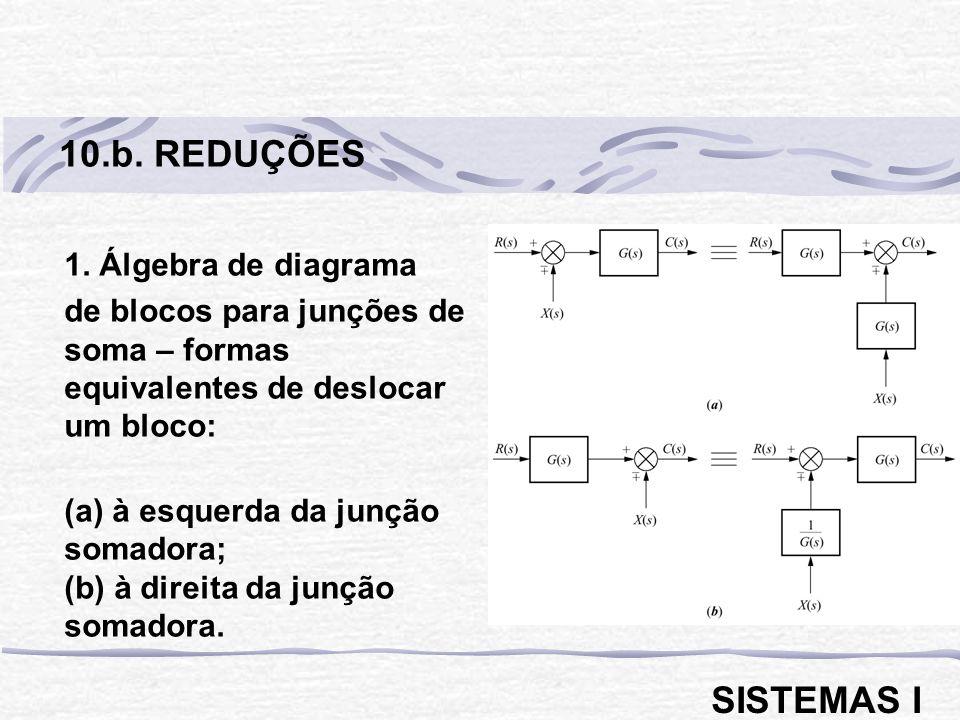 10.b. REDUÇÕES SISTEMAS I 1. Álgebra de diagrama